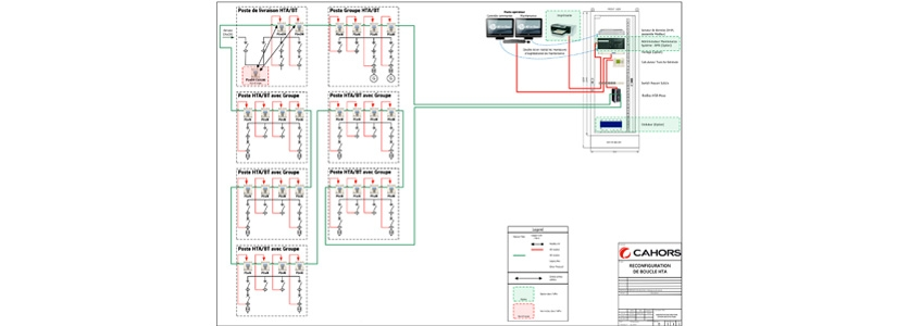 Solution de reconfiguration automatique de boucle HTA - Ivision RB